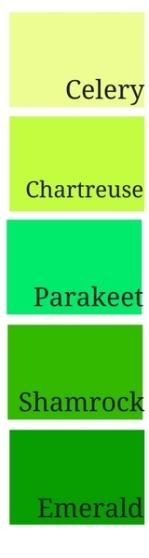 Greens (3)
