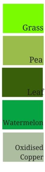 Greens (7)